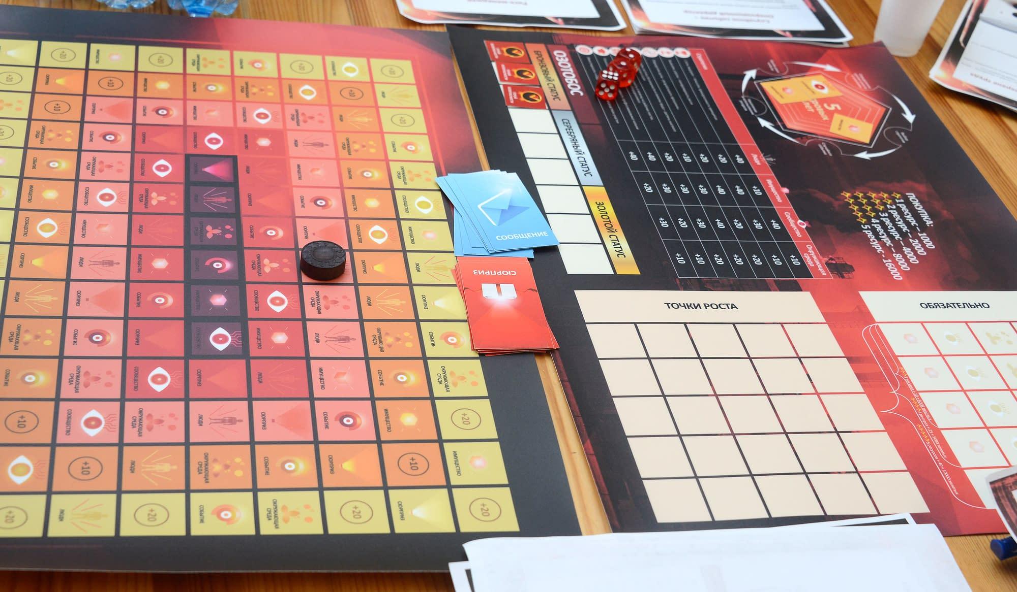 Бизнес-игра «Марсианские хроники»