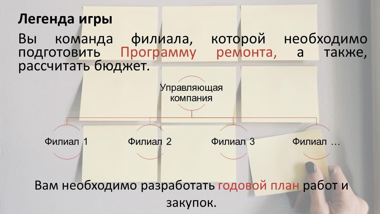 Деловая игра «Автоматизация процессов ТОРО»